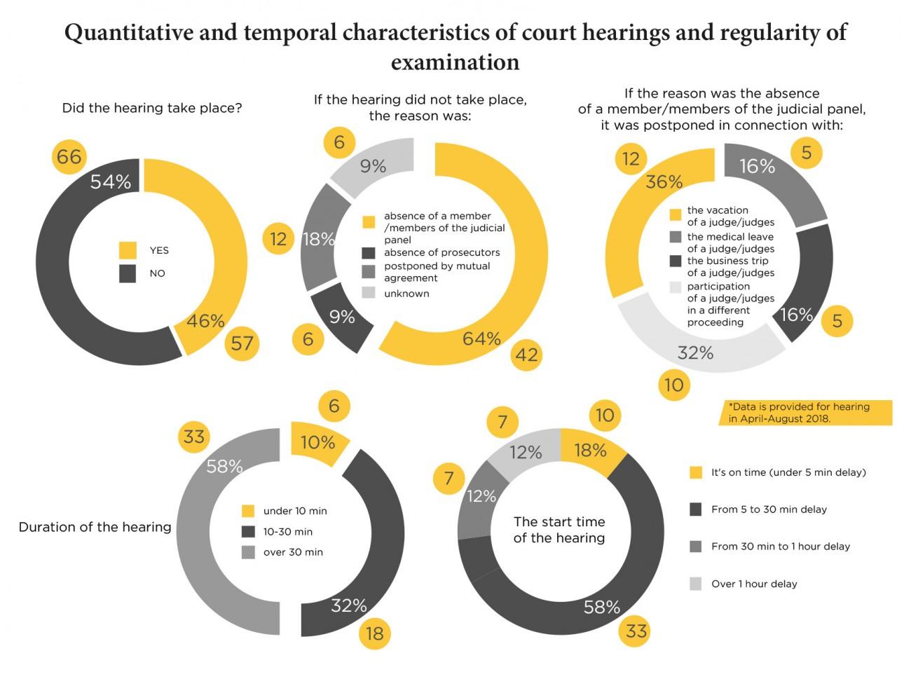 З'явилася англомовна версія звіту з моніторингу судів